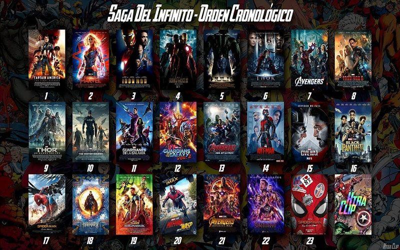 Ver todas las películas de Los Vengadores en español en orden cronologico