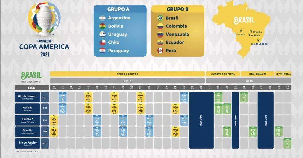 Copa América 2021 a qué hora juega Chile
